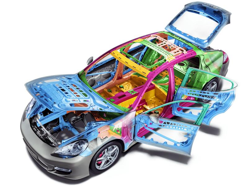 Малярные работы по покраске деталей автомобиля